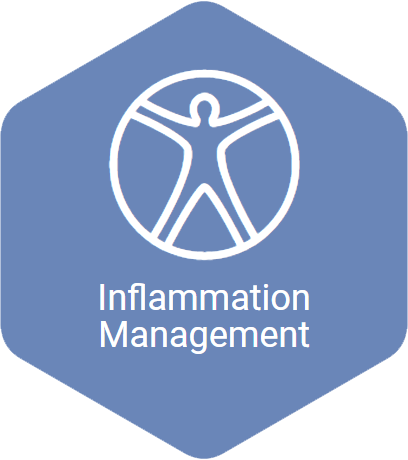 Inflammation Management categories link